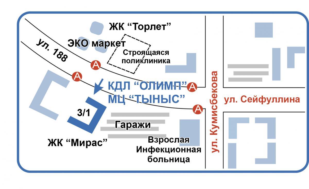 Детские медицинские центры серпуховская
